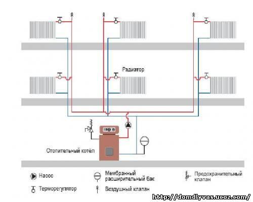 схема системы отопления в частном доме - Схемы.